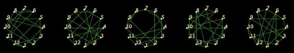 havelhakimi_graphs